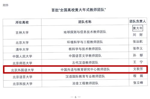 """我校中国外语与教育研究中心教师团队入选首批""""全国高校黄大年式教师团队"""""""